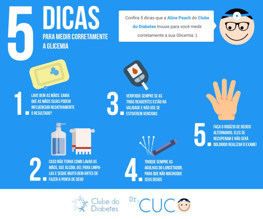 dicas_medir_glicemia_cuco
