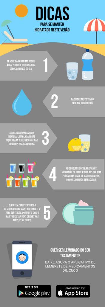 manter-se-hidratado-verao-diabetes-cuco