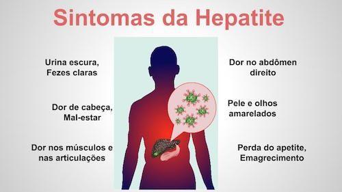 sintomas hepatite